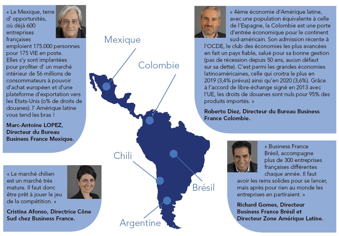 Témoignages des directeurs de bureaux Business France sur les opportunités d'affaires dans les pays d'Amérique centrale et du sud